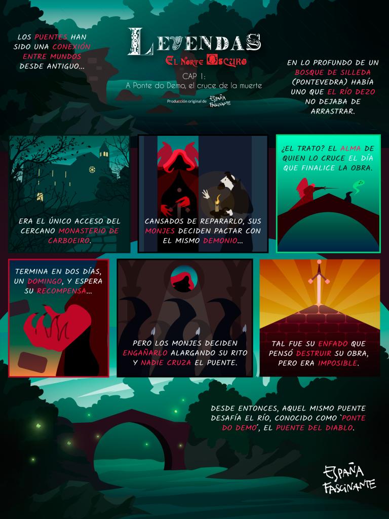 Viñetas que cuentan la historia de A Ponte do Demo