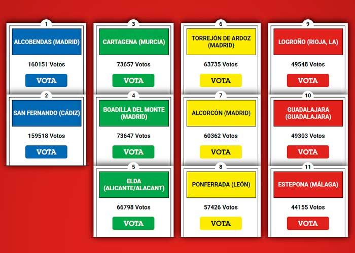 ranking monopoly espana febrero