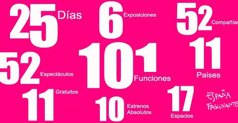 Los fascinantes números del Festival de Almagro