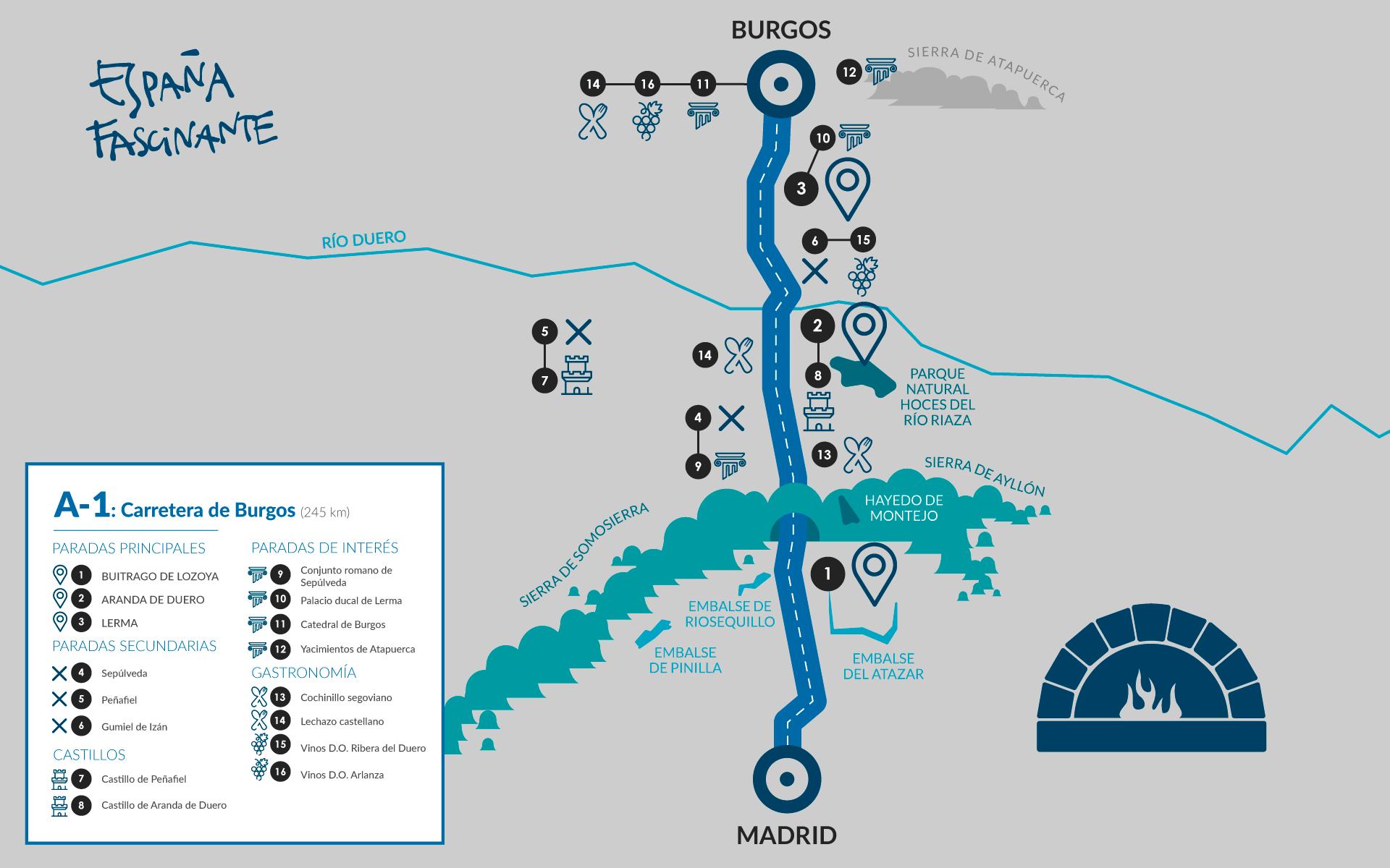 Mapa de lo mejor de la A-1, la carretera de Burgos