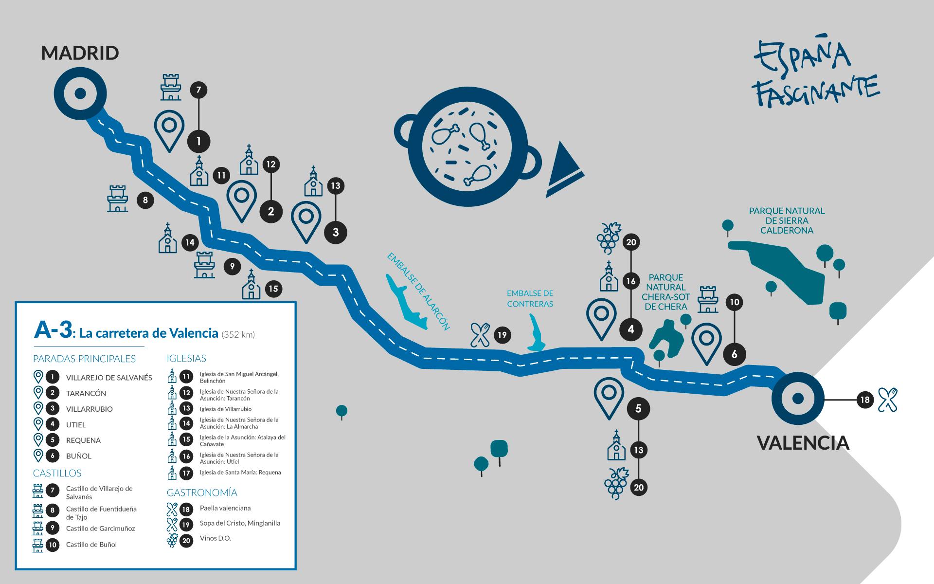 Mapa práctico sobre la carretera de Valencia