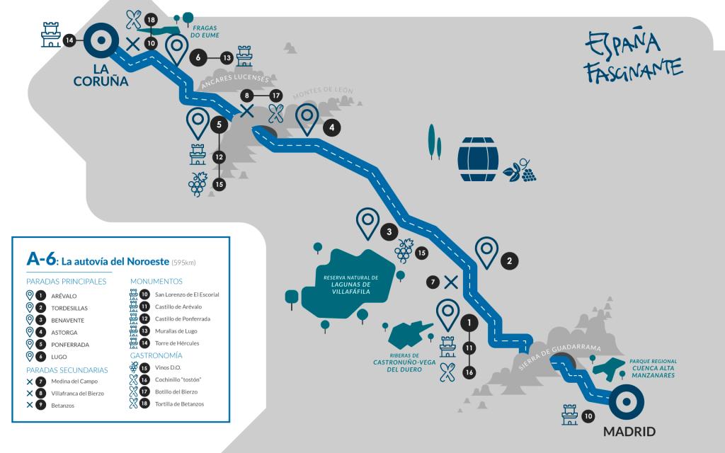 Mapa esquemático de los hitos principales de la A-6, la carretera de La Coruña
