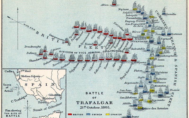 División de las tropas en la Batalla de Trafalgar