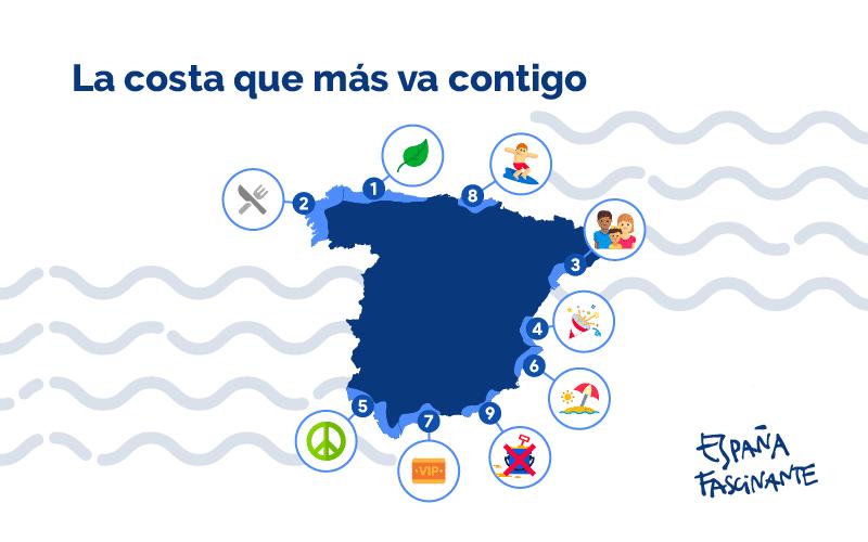 costa de España: infografia