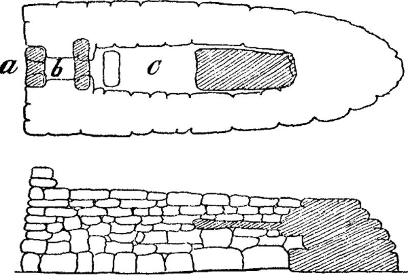 Planos de la Naveta des Turons de 1912